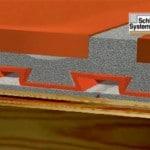 estructura ditra